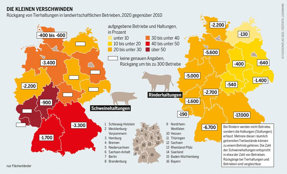 Rückgang Tierhaltung Deutschland